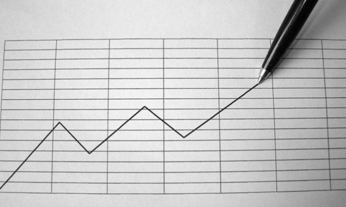 Mercado espera crescer até 8,4% em 2019