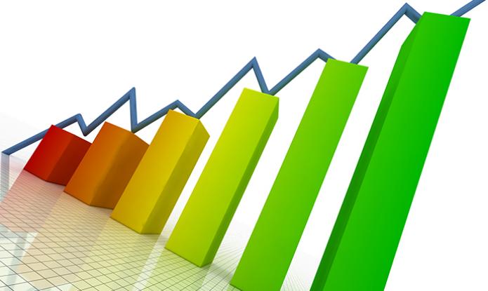 Mercado cresceu 4,9% no primeiro quadrimestre